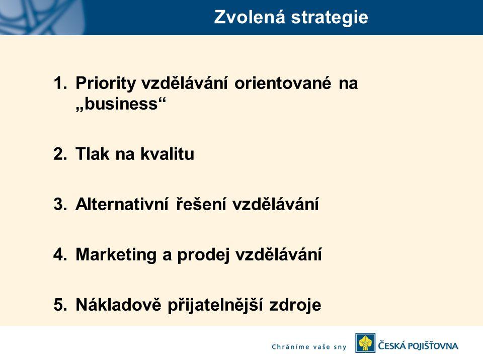 """Zvolená strategie 1.Priority vzdělávání orientované na """"business 2.Tlak na kvalitu 3.Alternativní řešení vzdělávání 4.Marketing a prodej vzdělávání 5.Nákladově přijatelnější zdroje"""