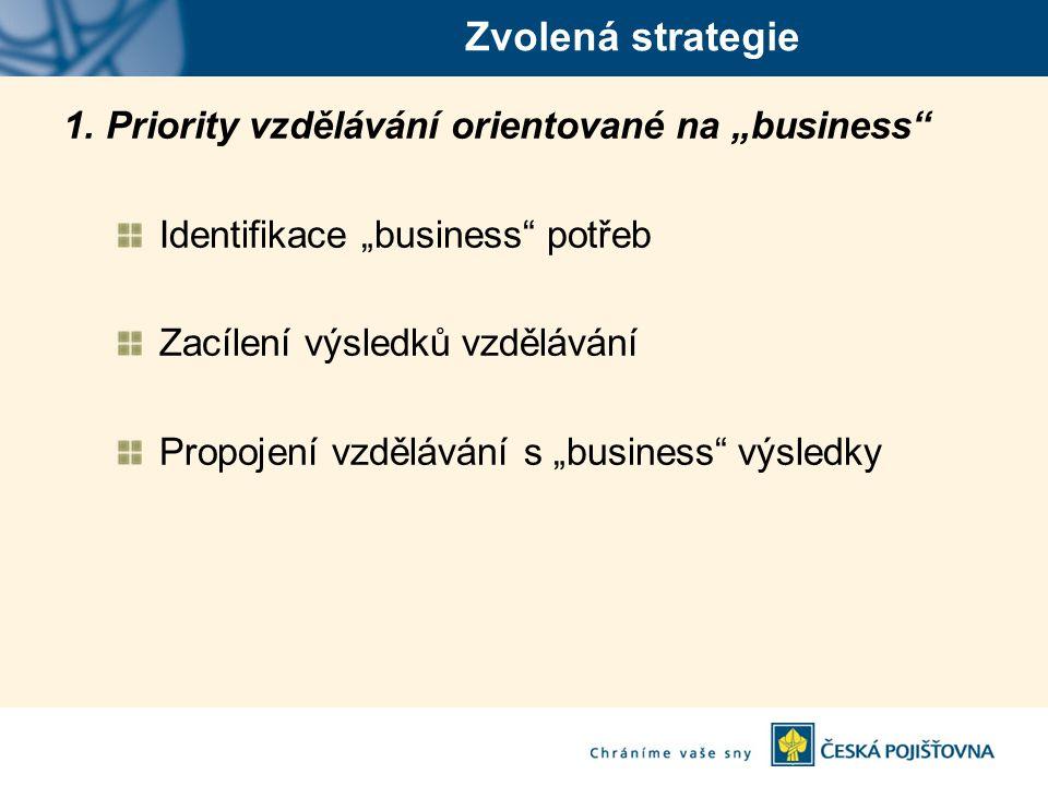 """Zvolená strategie 1. Priority vzdělávání orientované na """"business"""" Identifikace """"business"""" potřeb Zacílení výsledků vzdělávání Propojení vzdělávání s"""