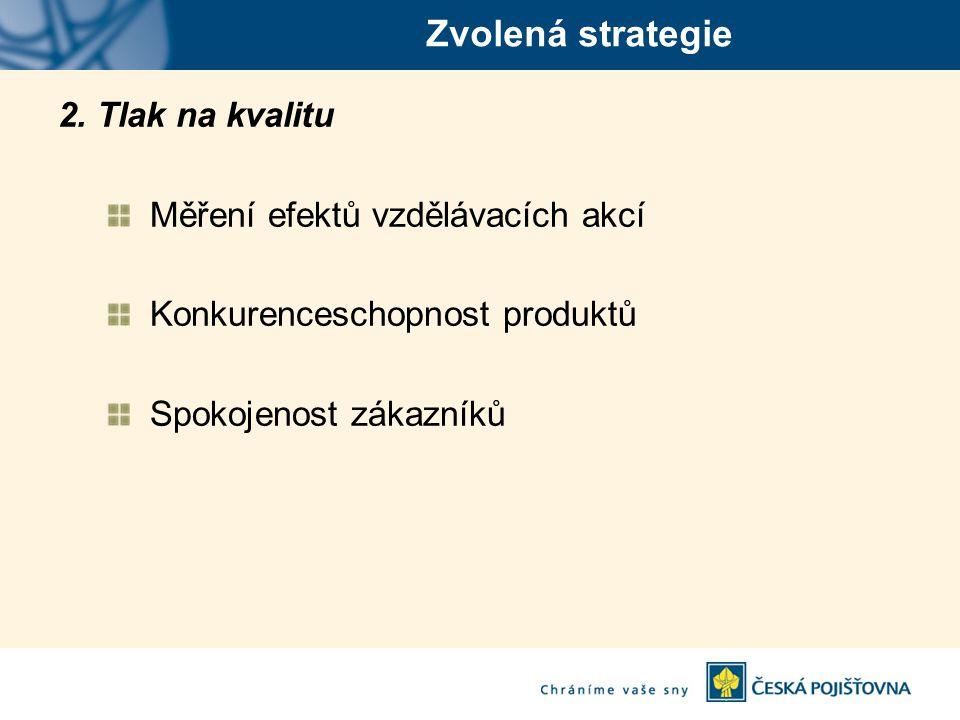 Zvolená strategie 2. Tlak na kvalitu Měření efektů vzdělávacích akcí Konkurenceschopnost produktů Spokojenost zákazníků