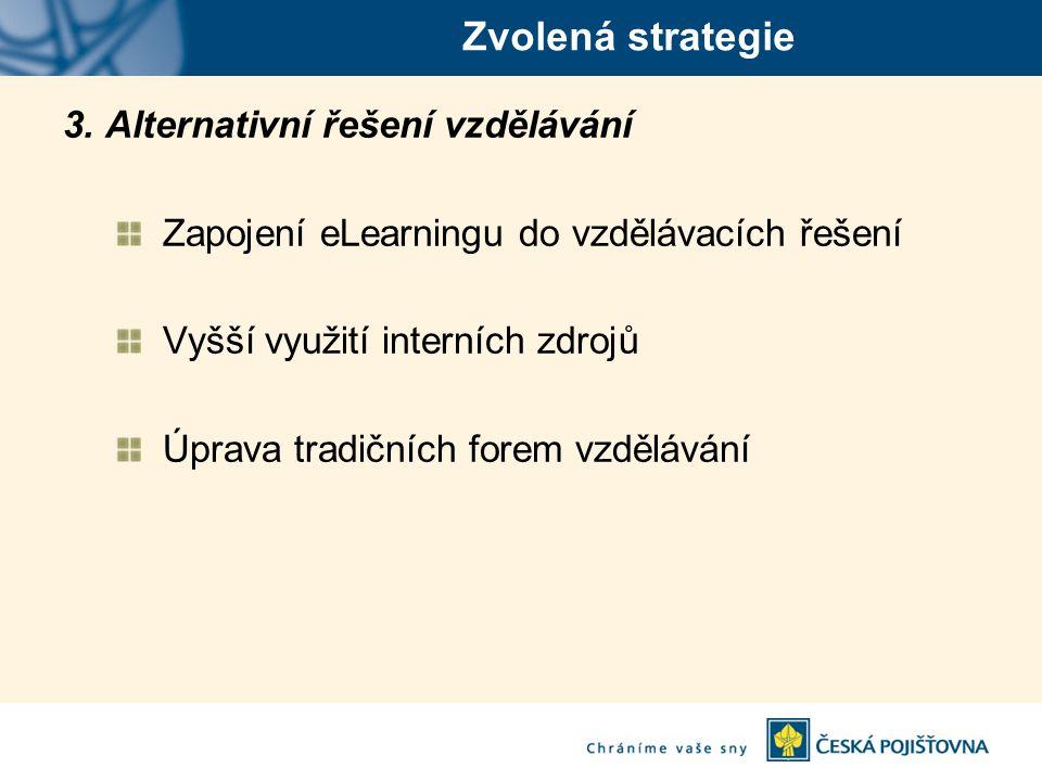Zvolená strategie 3. Alternativní řešení vzdělávání Zapojení eLearningu do vzdělávacích řešení Vyšší využití interních zdrojů Úprava tradičních forem