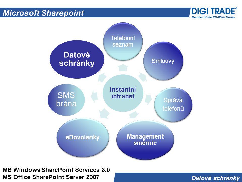 Datové schránky Instantní intranet Telefonní seznam Smlouvy Správa telefonů Management směrnic eDovolenky SMS brána Datové schránky MS Windows SharePoint Services 3.0 MS Office SharePoint Server 2007 Microsoft Sharepoint