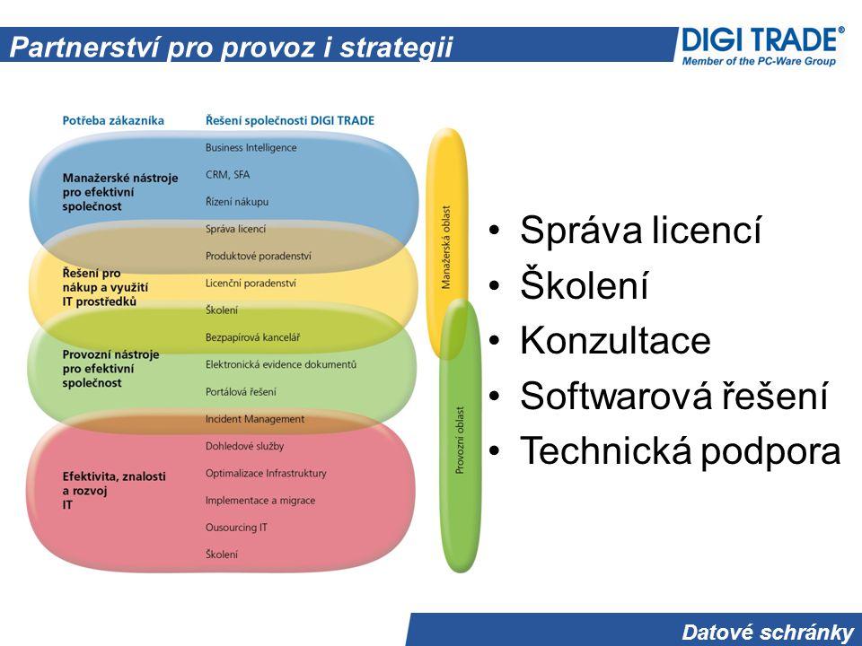 Datové schránky Partnerství pro provoz i strategii Správa licencí Školení Konzultace Softwarová řešení Technická podpora
