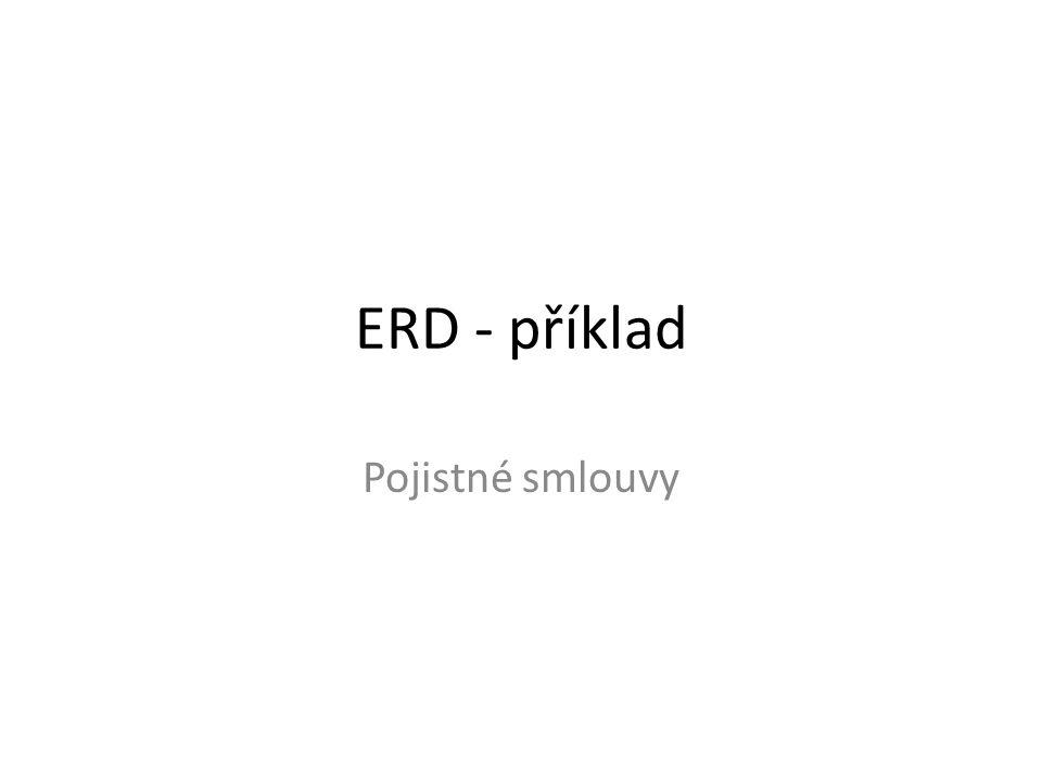 ERD - příklad Pojistné smlouvy