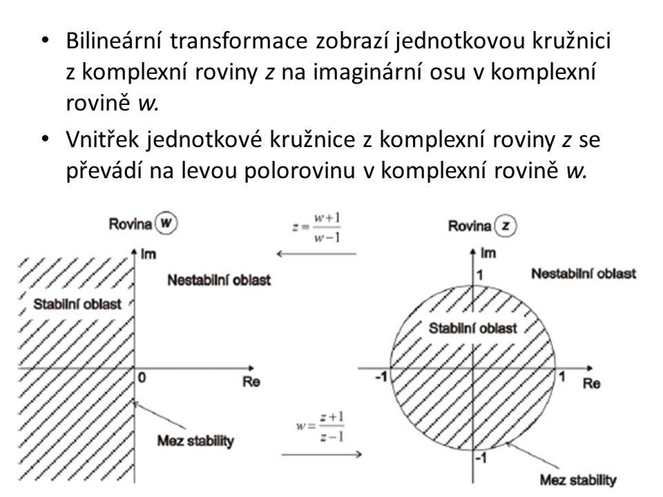 Bilineární transformace zobrazí jednotkovou kružnici z komplexní roviny z na imaginární osu v komplexní rovině w.