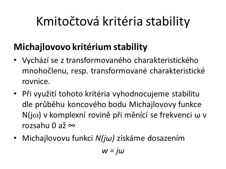 Kmitočtová kritéria stability Michajlovovo kritérium stability Vychází se z transformovaného charakteristického mnohočlenu, resp. transformované chara