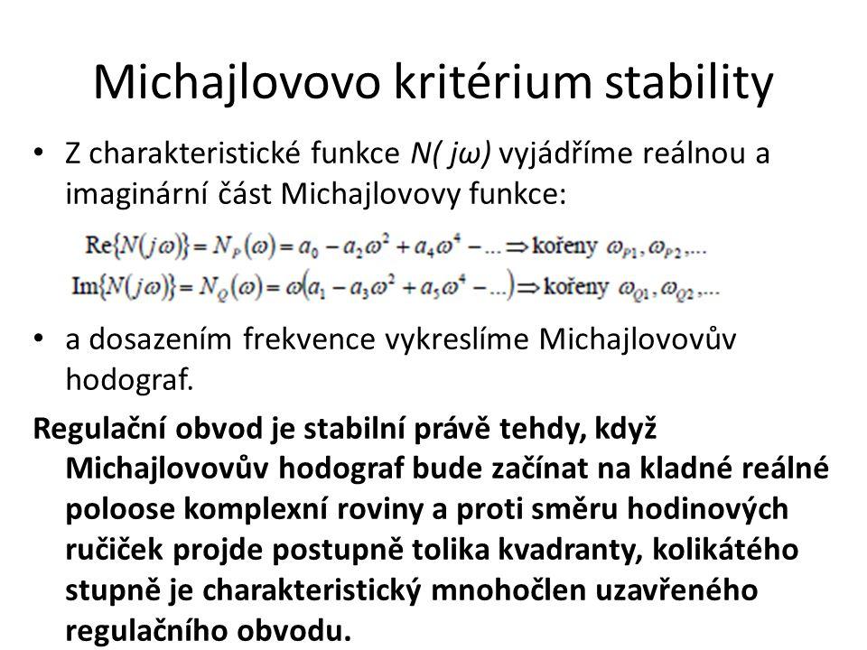 Michajlovovo kritérium stability Z charakteristické funkce N( jω) vyjádříme reálnou a imaginární část Michajlovovy funkce: a dosazením frekvence vykreslíme Michajlovovův hodograf.