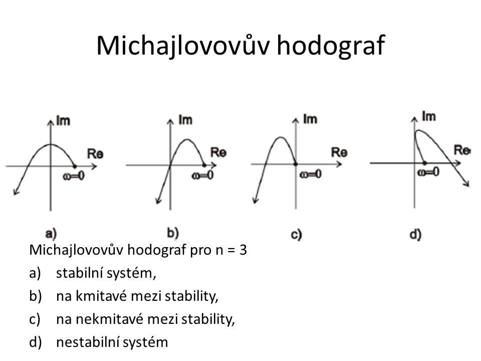 Michajlovovův hodograf Michajlovovův hodograf pro n = 3 a)stabilní systém, b)na kmitavé mezi stability, c)na nekmitavé mezi stability, d)nestabilní systém