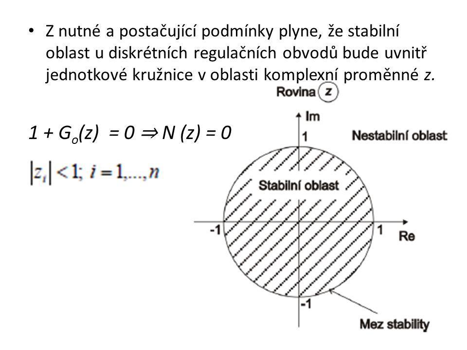 Z nutné a postačující podmínky plyne, že stabilní oblast u diskrétních regulačních obvodů bude uvnitř jednotkové kružnice v oblasti komplexní proměnné