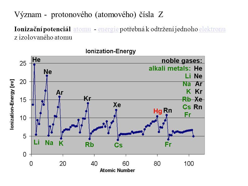 Ionizační potenciál atomu - energie potřebná k odtržení jednoho elektronuatomuenergieelektronu z izolovaného atomu Význam - protonového (atomového) čí
