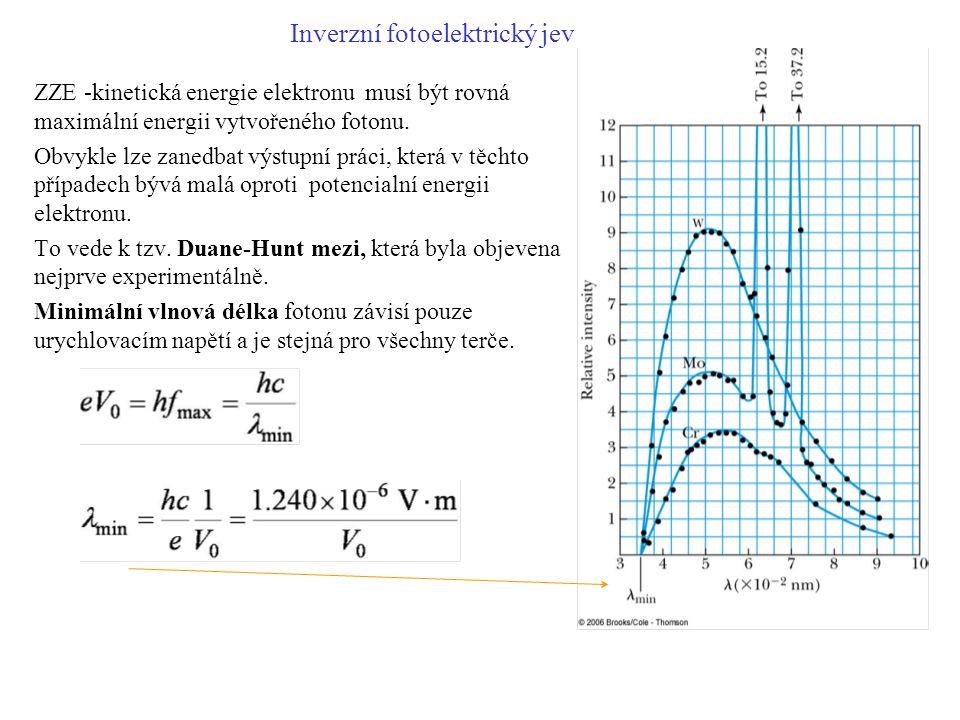 Inverzní fotoelektrický jev ZZE -kinetická energie elektronu musí být rovná maximální energii vytvořeného fotonu. Obvykle lze zanedbat výstupní práci,