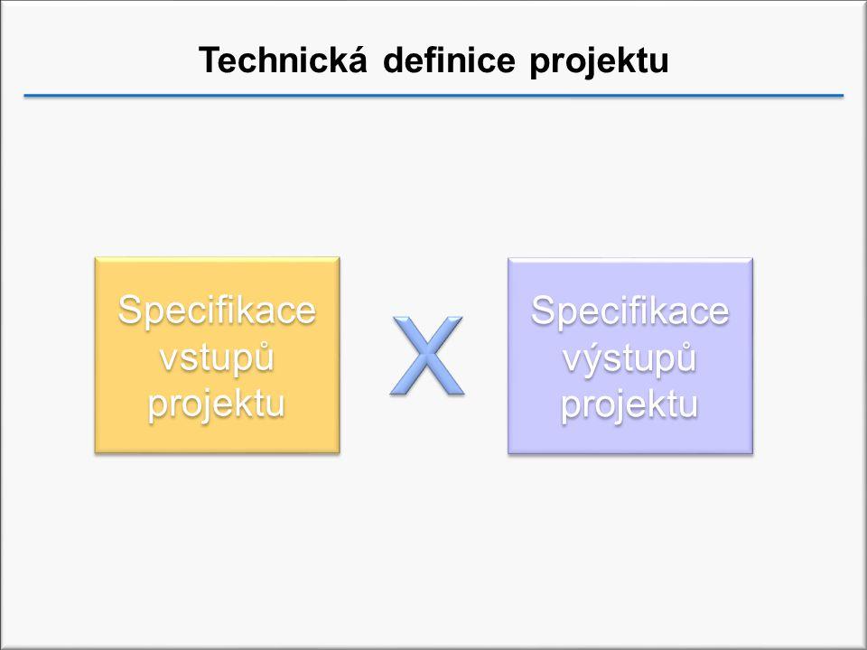 Technická definice projektu Specifikace vstupů projektu Specifikace výstupů projektu