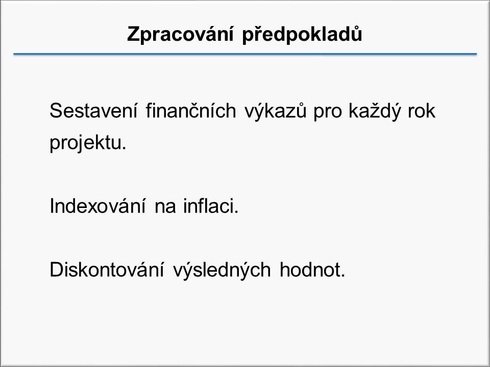 Zpracování předpokladů Sestavení finančních výkazů pro každý rok projektu.
