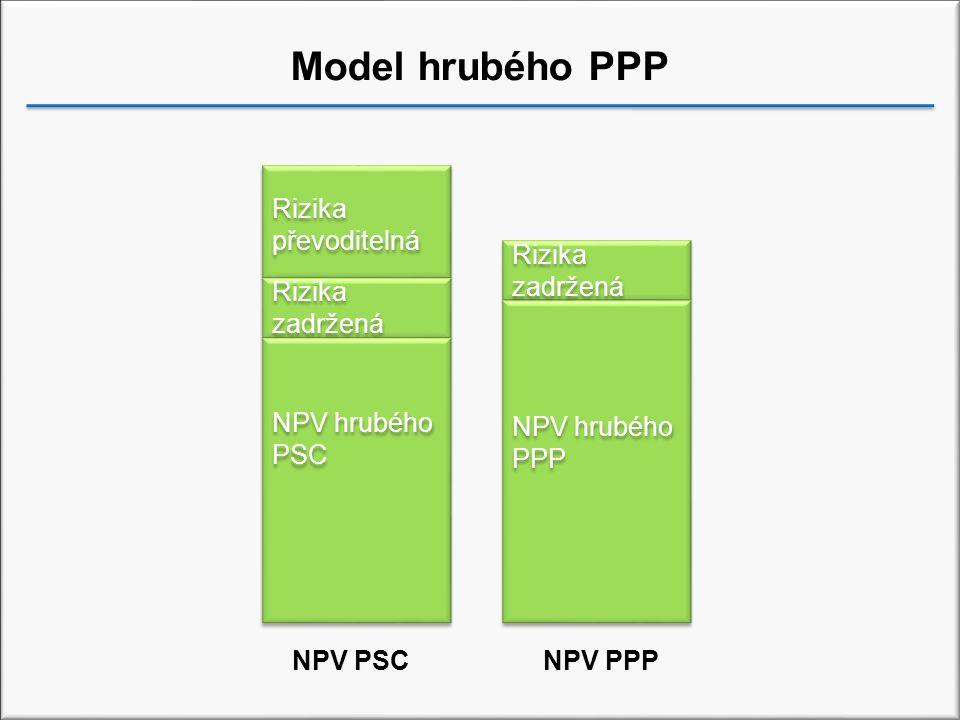 Model hrubého PPP NPV hrubého PSC NPV hrubého PPP Rizika zadržená Rizika převoditelná Rizika zadržená NPV PSCNPV PPP