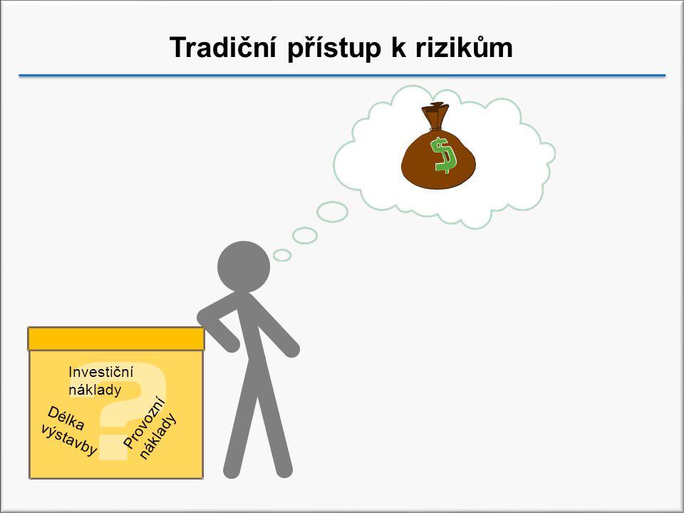 Tradiční přístup k rizikům Délka výstavby Investiční náklady Provozní náklady