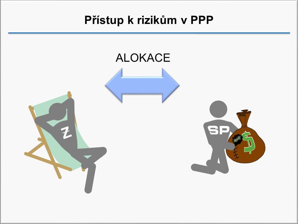 Přístup k rizikům v PPP ALOKACE Z
