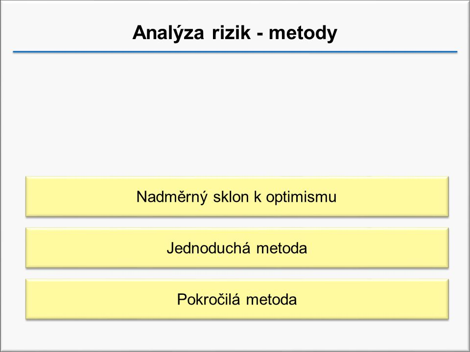 Nadměrný sklon k optimismu Jednoduchá metoda Pokročilá metoda Analýza rizik - metody