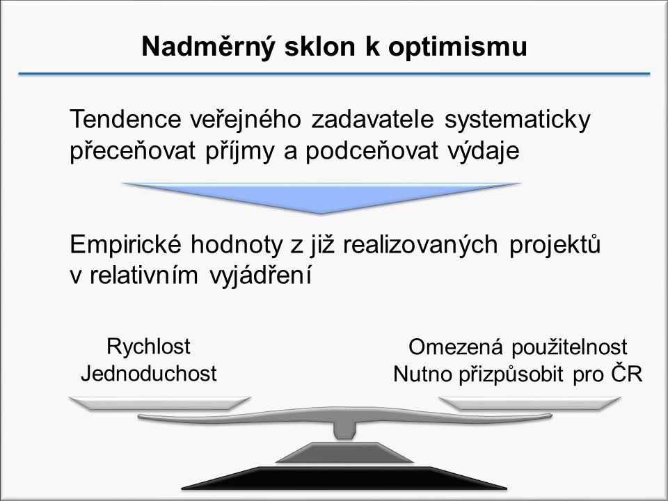 Nadměrný sklon k optimismu Tendence veřejného zadavatele systematicky přeceňovat příjmy a podceňovat výdaje Empirické hodnoty z již realizovaných projektů v relativním vyjádření Rychlost Jednoduchost Omezená použitelnost Nutno přizpůsobit pro ČR
