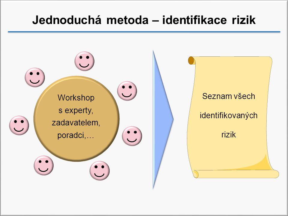 Jednoduchá metoda – identifikace rizik Seznam všech identifikovaných rizik Workshop s experty, zadavatelem, poradci,…