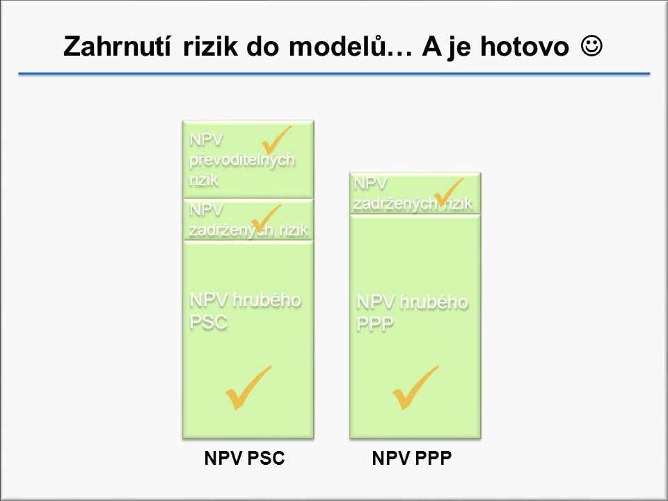 Zahrnutí rizik do modelů… A je hotovo NPV hrubého PSC NPV hrubého PPP NPV zadržených rizik NPV převoditelných rizik NPV převoditelných rizik NPV zadržených rizik NPV PSCNPV PPP