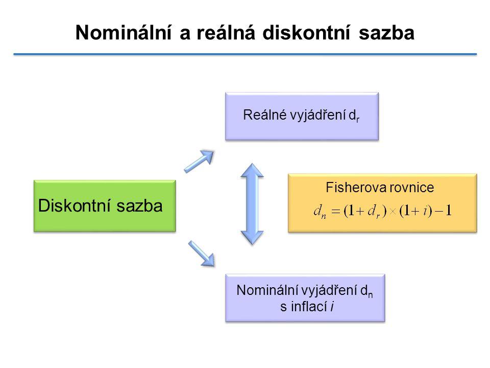 Nominální a reálná diskontní sazba Diskontní sazba Reálné vyjádření d r Nominální vyjádření d n s inflací i Fisherova rovnice