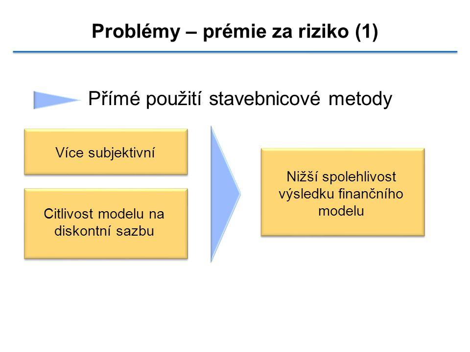 Problémy – prémie za riziko (1) Přímé použití stavebnicové metody Více subjektivní Citlivost modelu na diskontní sazbu Nižší spolehlivost výsledku finančního modelu