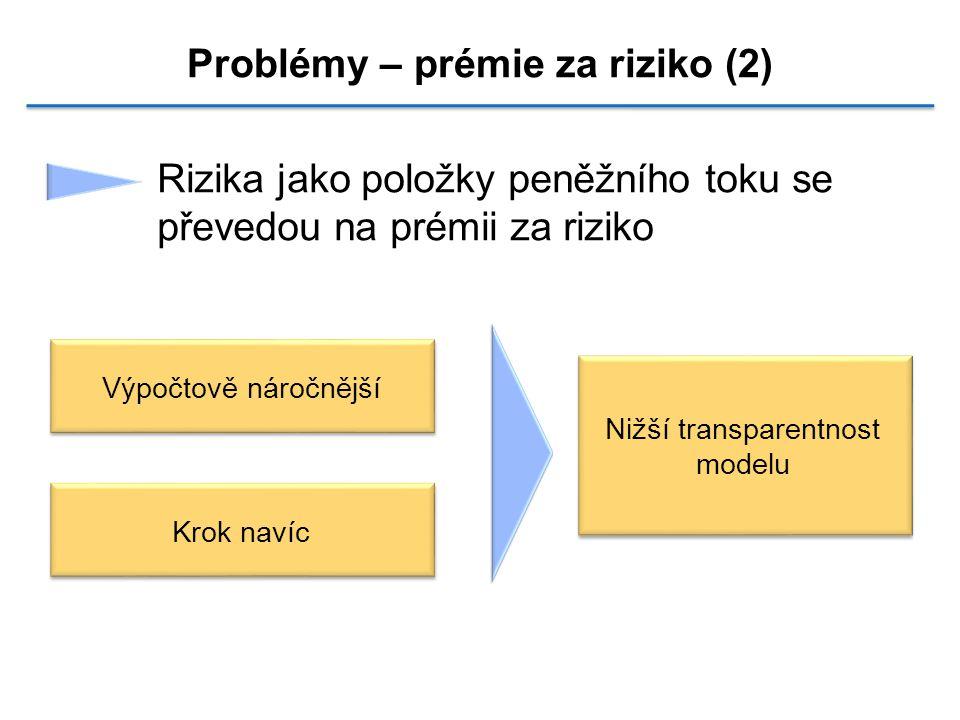 Problémy – prémie za riziko (2) Rizika jako položky peněžního toku se převedou na prémii za riziko Výpočtově náročnějšíKrok navíc Nižší transparentnost modelu