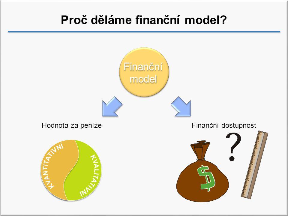 Proč děláme finanční model? Finanční model Finanční model Hodnota za penízeFinanční dostupnost