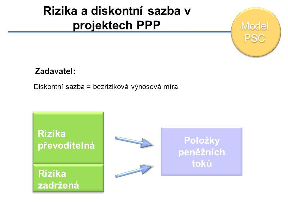 Rizika a diskontní sazba v projektech PPP Zadavatel: Diskontní sazba = bezriziková výnosová míra Rizika zadržená Rizika převoditelná Položky peněžních toků Model PSC Model PSC