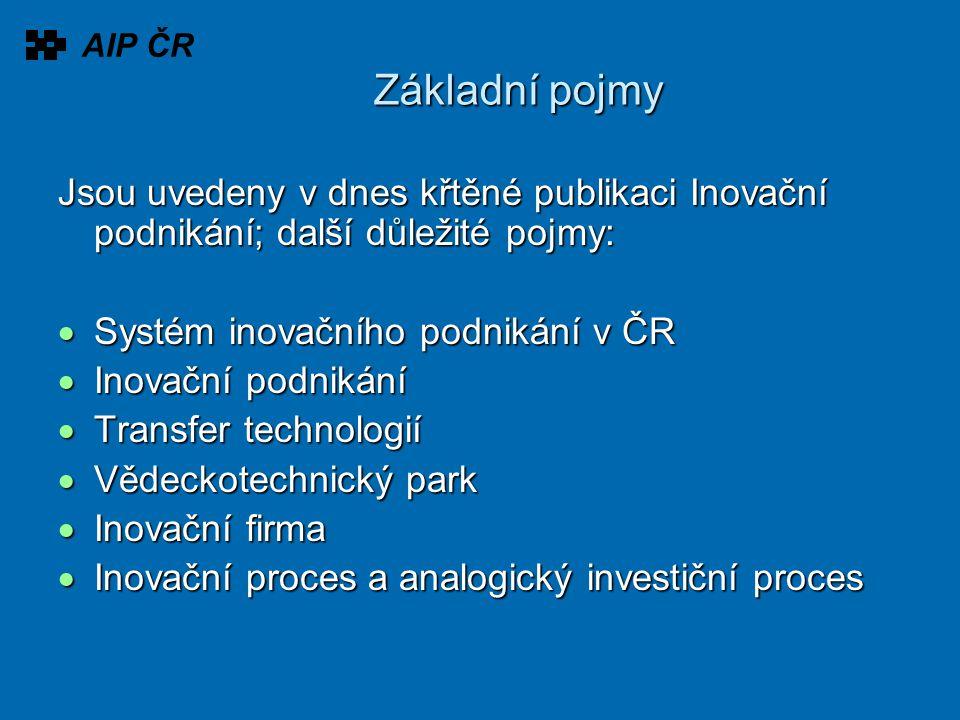 Základní pojmy Jsou uvedeny v dnes křtěné publikaci Inovační podnikání; další důležité pojmy:  Systém inovačního podnikání v ČR  Inovační podnikání