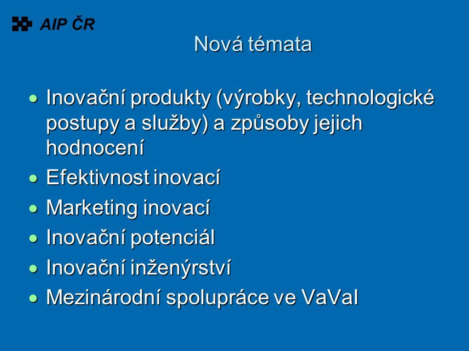 Nová témata  Inovační produkty (výrobky, technologické postupy a služby) a způsoby jejich hodnocení  Efektivnost inovací  Marketing inovací  Inova