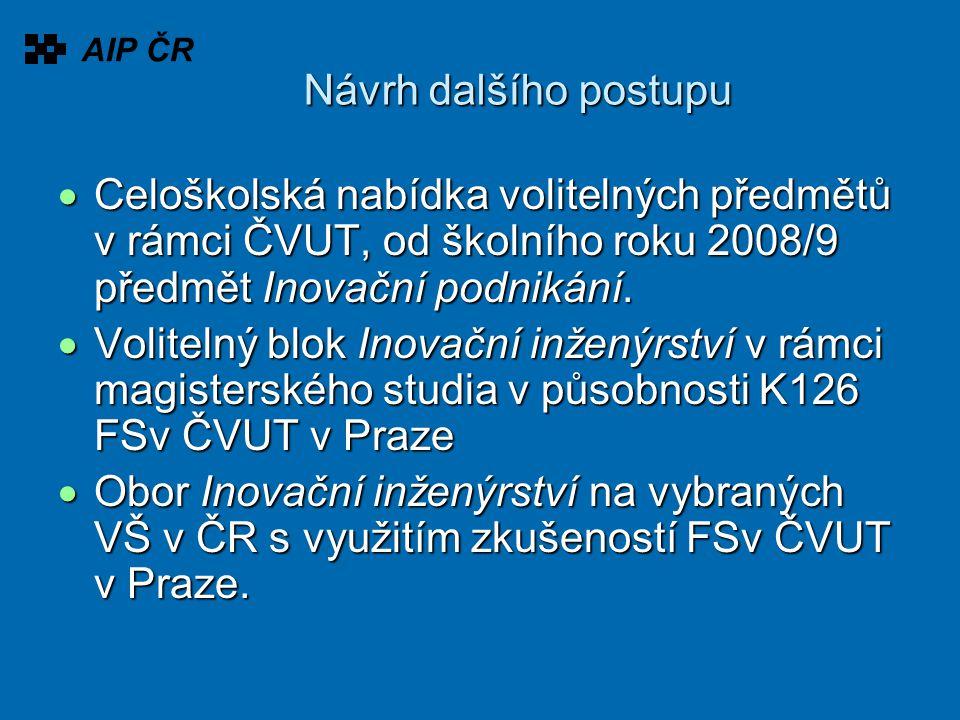 Návrh dalšího postupu  Celoškolská nabídka volitelných předmětů v rámci ČVUT, od školního roku 2008/9 předmět Inovační podnikání.  Volitelný blok In