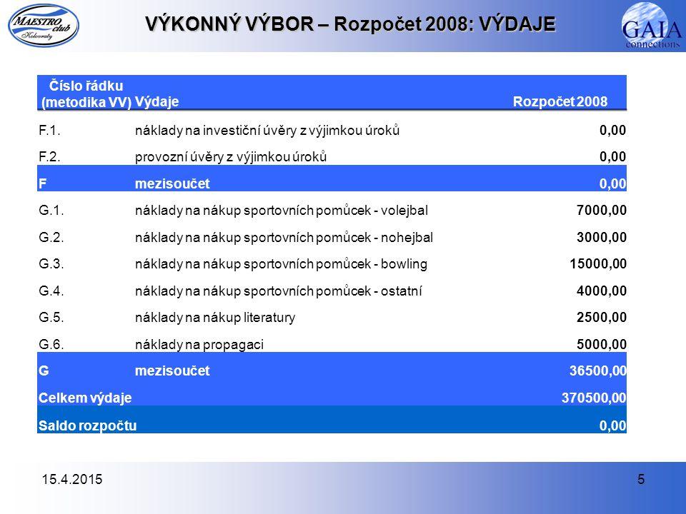 15.4.20155 VÝKONNÝ VÝBOR – Rozpočet 2008: VÝDAJE Číslo řádku (metodika VV)VýdajeRozpočet 2008 F.1.náklady na investiční úvěry z výjimkou úroků0,00 F.2