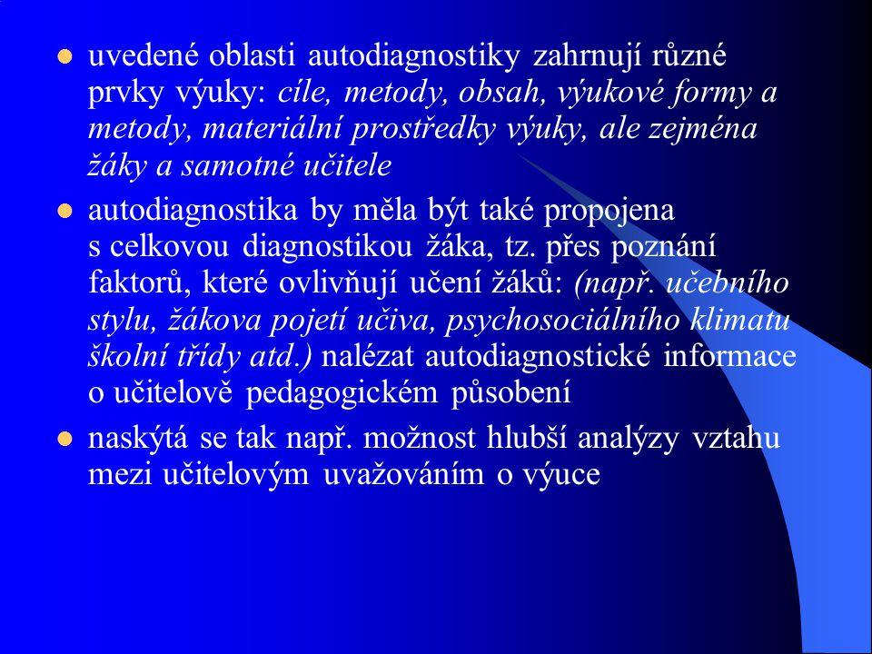uvedené oblasti autodiagnostiky zahrnují různé prvky výuky: cíle, metody, obsah, výukové formy a metody, materiální prostředky výuky, ale zejména žáky