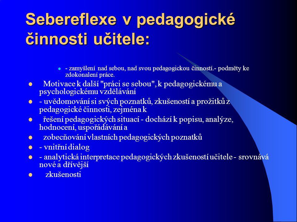 Předmět sebereflexe: - zkušenosti, poznatky, prožitky - může zasahovat i hlubší vrstvy osobnosti učitele - učitelovo pojetí výuky - obecná strategie pro jednání a myšlení, diskuse se zkušenějším kolegou, semináře