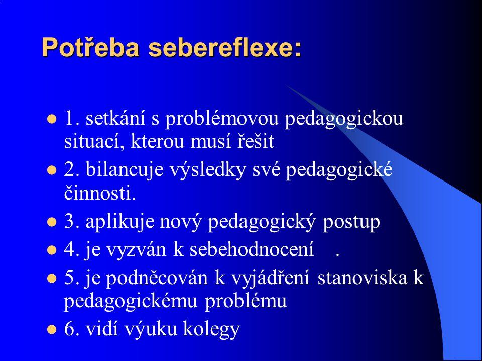 Potřeba sebereflexe: 1. setkání s problémovou pedagogickou situací, kterou musí řešit 2. bilancuje výsledky své pedagogické činnosti. 3. aplikuje nový