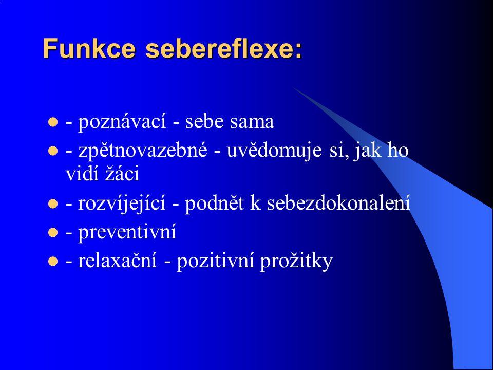 Funkce sebereflexe: - poznávací - sebe sama - zpětnovazebné - uvědomuje si, jak ho vidí žáci - rozvíjející - podnět k sebezdokonalení - preventivní -