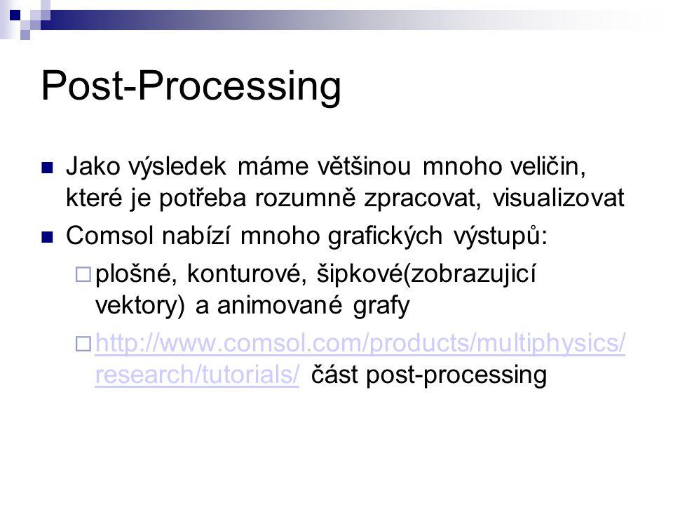 Post-Processing Jako výsledek máme většinou mnoho veličin, které je potřeba rozumně zpracovat, visualizovat Comsol nabízí mnoho grafických výstupů:  plošné, konturové, šipkové(zobrazujicí vektory) a animované grafy  http://www.comsol.com/products/multiphysics/ research/tutorials/ část post-processing http://www.comsol.com/products/multiphysics/ research/tutorials/