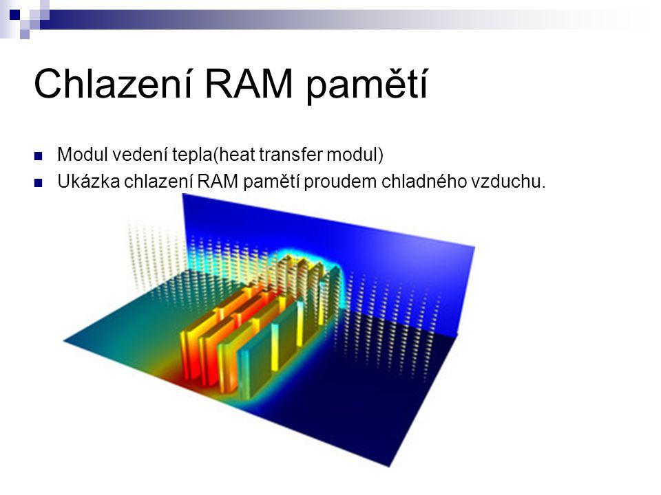 Chlazení RAM pamětí Modul vedení tepla(heat transfer modul) Ukázka chlazení RAM pamětí proudem chladného vzduchu.