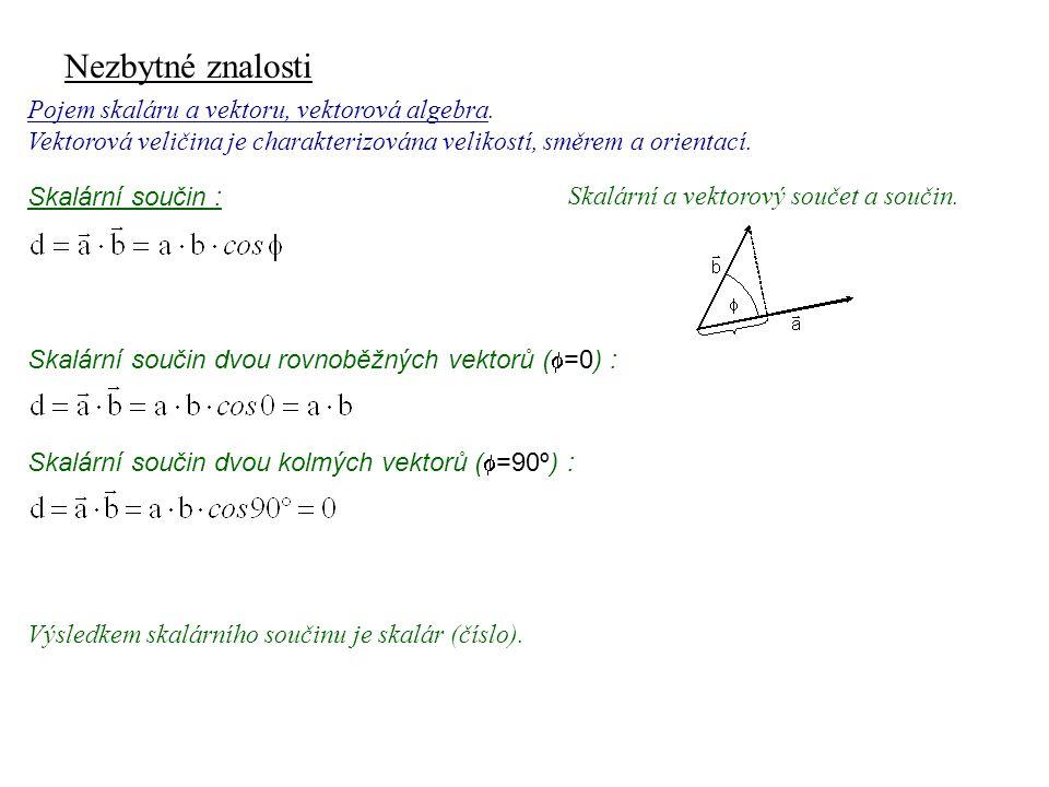 Dynamika I, 1.přednáška Nezbytné znalosti Pojem skaláru a vektoru, vektorová algebra.