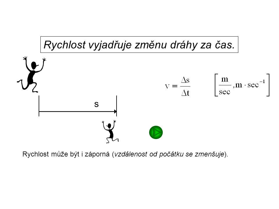 Dynamika I, 1.přednáška Rychlost může být i záporná (vzdálenost od počátku se zmenšuje).