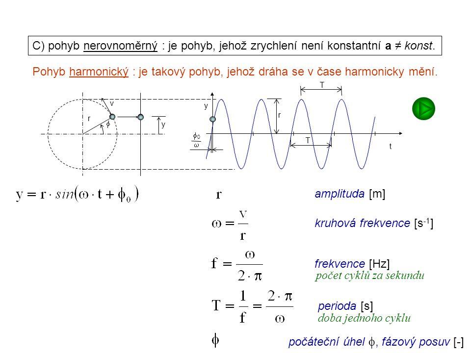  v r y Dynamika I, 1.