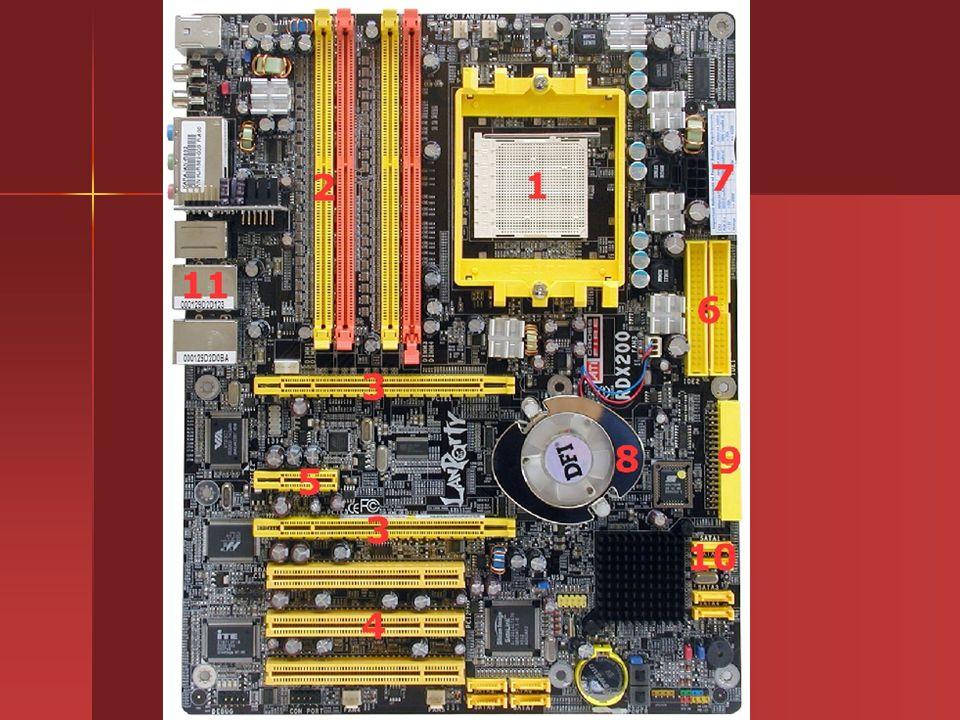 Procesory byli nyní stavěny z procesorovích řezů- několik desítek jednodušších integrovaných obvodů Když došlo k zmenšení procesoru do jediného čipu v