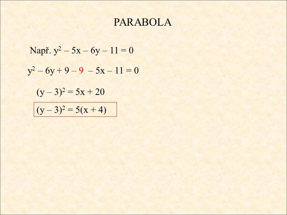 PARABOLA Příklad 1: Určete souřadnice vrcholu a ohniska paraboly a parabolu načrtněte: x 2 + 10x + 8y + 1 = 0 x 2 + 10x+ 25 – 25 + 8y + 1 = 0 (x + 5) 2 = – 8y + 24 (x + 5) 2 = – 8(y – 3) - osa je    s osou y a parabola je otočená dolů V = [– 5, 3] 2p = 8 V F p/2 F = [– 5, 1]