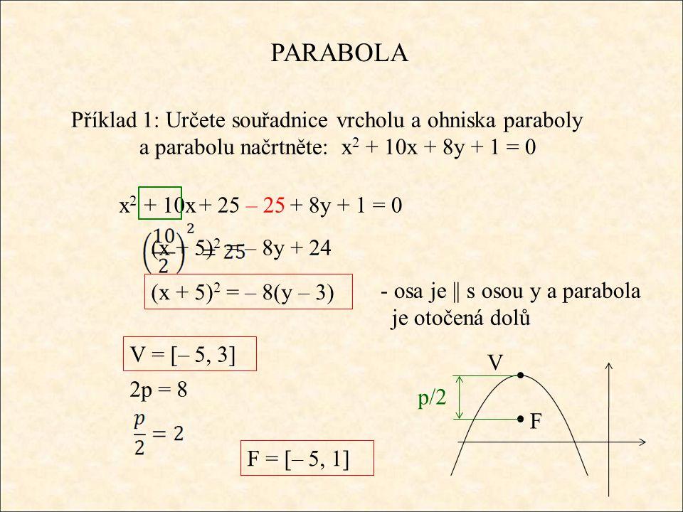 PARABOLA Příklad 1: Určete souřadnice vrcholu a ohniska paraboly a parabolu načrtněte: x 2 + 10x + 8y + 1 = 0 x 2 + 10x+ 25 – 25 + 8y + 1 = 0 (x + 5) 2 = – 8y + 24 (x + 5) 2 = – 8(y – 3) - osa je || s osou y a parabola je otočená dolů V = [– 5, 3] 2p = 8 V F p/2 F = [– 5, 1]