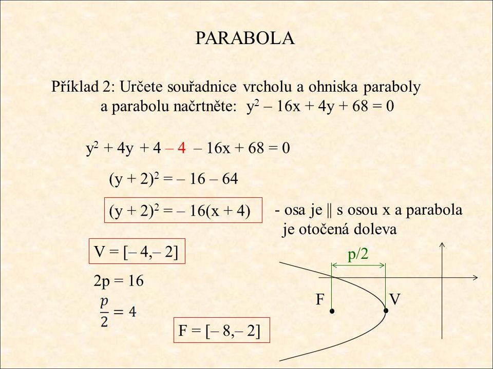 PARABOLA Příklad 3: Určete souřadnice vrcholu a ohniska paraboly a parabolu načrtněte: x 2 – 12x – 12y + 36 = 0 x 2 – 12x+ 36 – 36– 12y + 36 = 0 (x – 6) 2 = 12y - osa je    s osou y a parabola je otočená nahoru V = [6, 0] 2p = 12 V F p/2 F = [6, 3]
