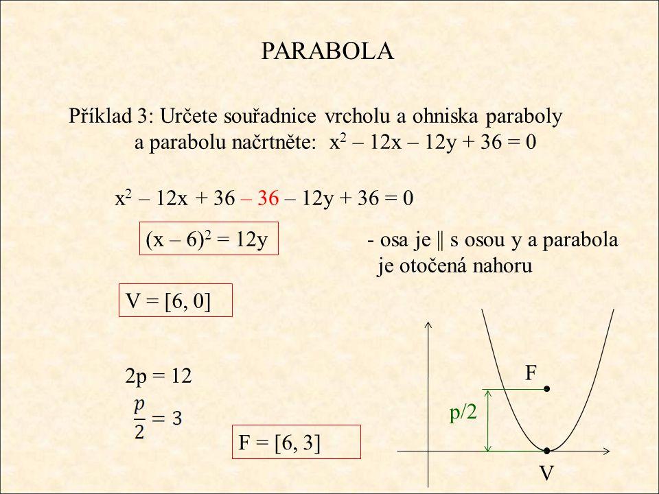 PARABOLA Příklad 3: Určete souřadnice vrcholu a ohniska paraboly a parabolu načrtněte: x 2 – 12x – 12y + 36 = 0 x 2 – 12x+ 36 – 36– 12y + 36 = 0 (x – 6) 2 = 12y - osa je || s osou y a parabola je otočená nahoru V = [6, 0] 2p = 12 V F p/2 F = [6, 3]