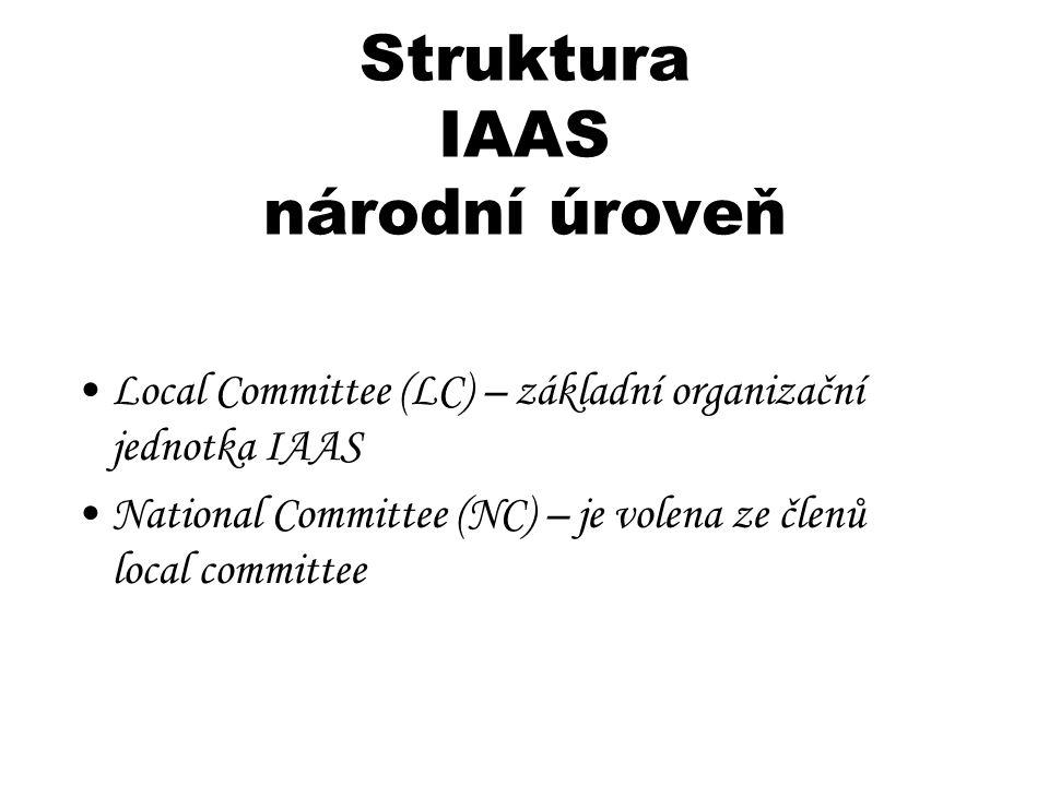 Struktura IAAS národní úroveň Local Committee (LC) – základní organizační jednotka IAAS National Committee (NC) – je volena ze členů local committee
