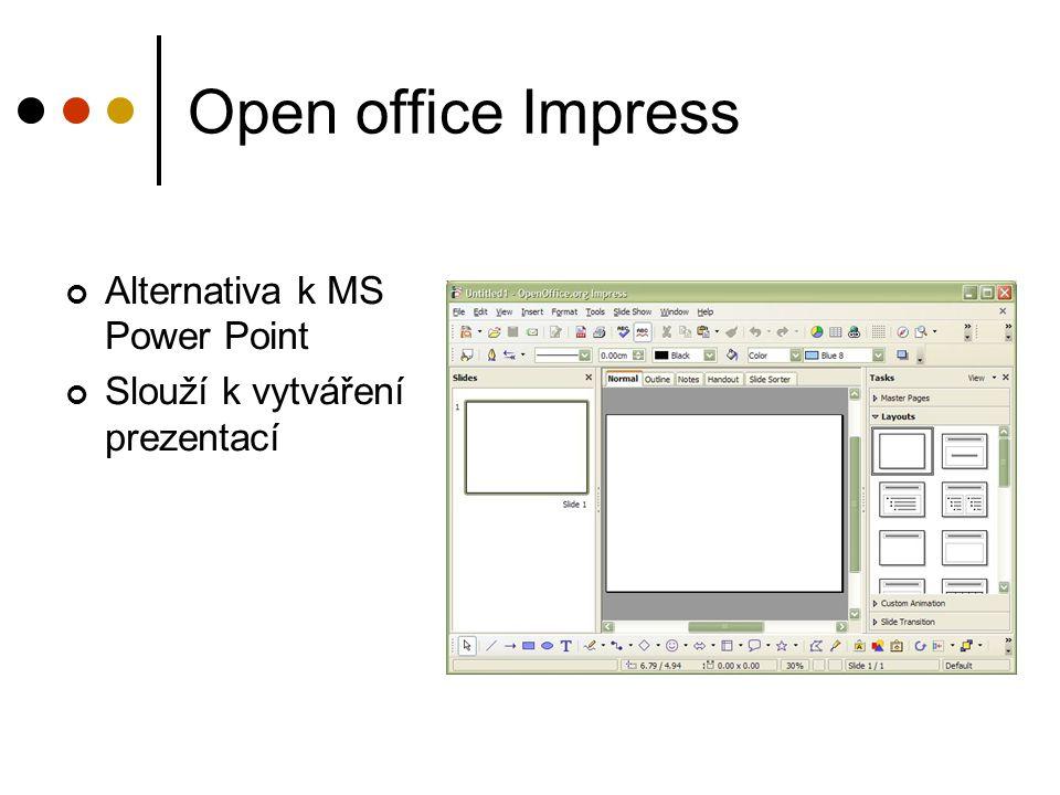 Open office Impress Alternativa k MS Power Point Slouží k vytváření prezentací