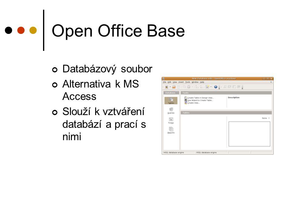 Open Office Draw Grafický editor Vektorová grafika Alternativa k MS malování