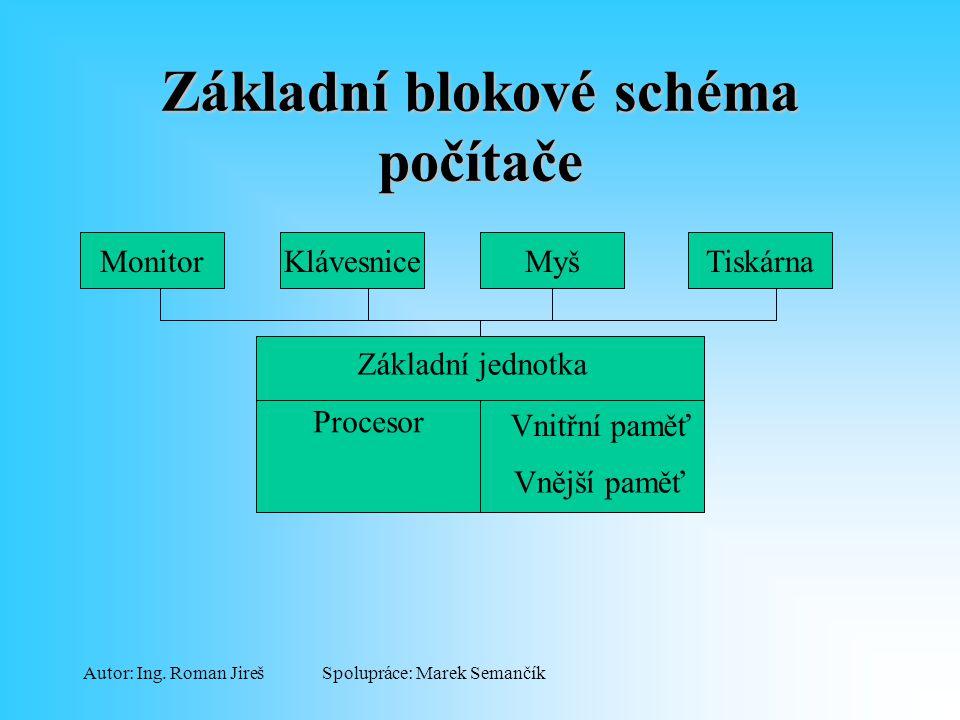 Spolupráce: Marek SemančíkAutor: Ing. Roman Jireš Monitor Zobrazuje informace z počítače